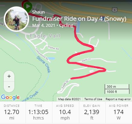 day 4 ride stats