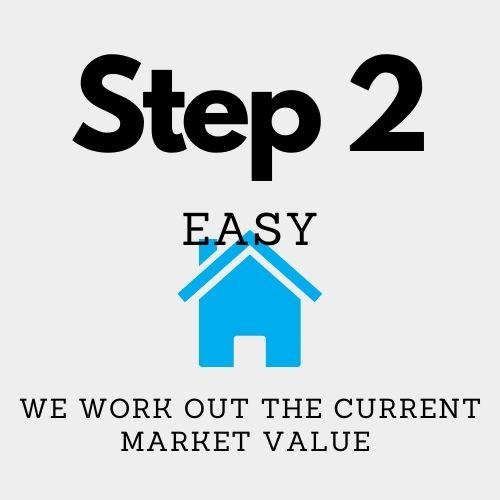 How-we-Buy-Denver-Houses-Step-2