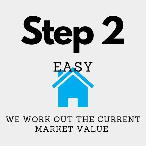 Sell-My-House-Fast-Denver-Step-2