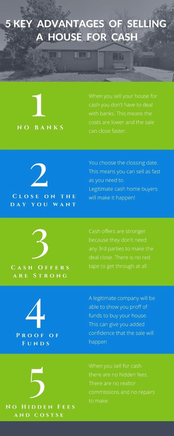 5-Key-Advantages-of-Selling-a-House-For-Cash-Money